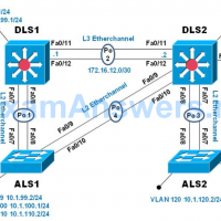 CCNP SWITCH Chapter 5 Lab 5-1 – Inter-VLAN Routing (Version 7) 40