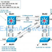 CCNP SWITCH Chapter 5 Lab 5-2 – DHCP (Version 7) 35