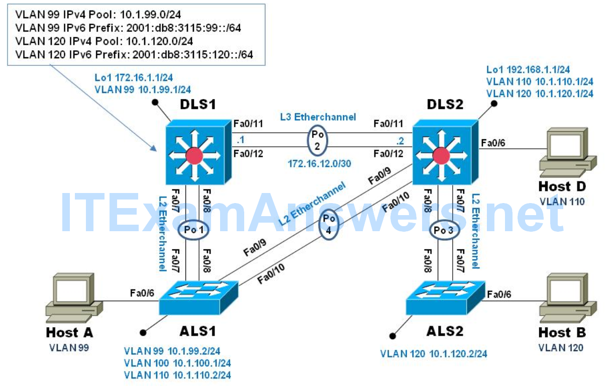 CCNP SWITCH Chapter 5 Lab 5-2 – DHCP (Version 7) 1