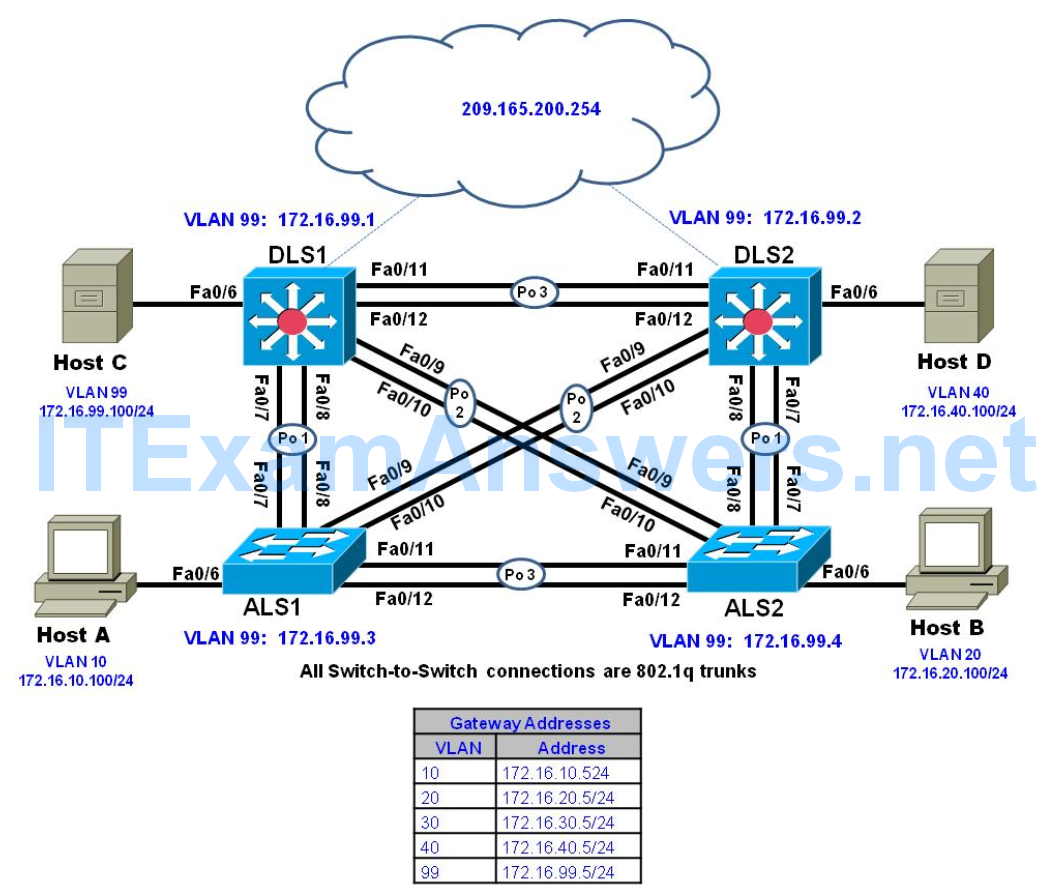 CCNP SWITCH Chapter 6 Lab 6-1, First Hop Redundancy Protocols – HSRP and VRRP (Version 7) 1
