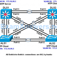 CCNP SWITCH Chapter 7 Lab 7-1, Synchronizing Campus Network Devices using Network Time Protocol (NTP) (Version 7) 27