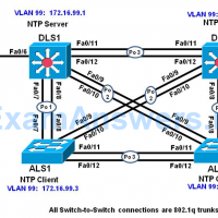 CCNP SWITCH Chapter 7 Lab 7-2 Configure Campus Network Devices to support Simple Network Management Protocol (SNMPv3) (Version 7) 1