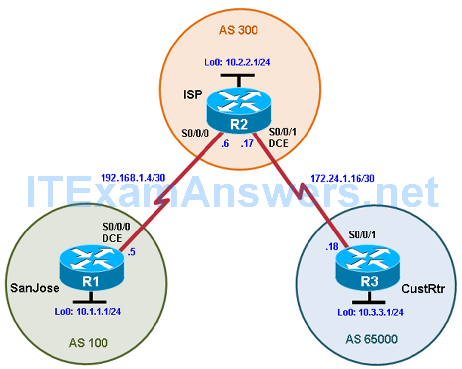 CCNP ROUTE Chapter 7 Lab 7-2, Using the AS_PATH Attribute (Version 7) 1