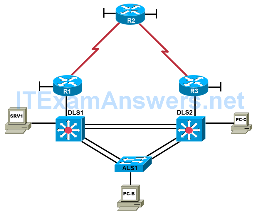 CCNP TSHOOT Chapter 3 Lab 3-1, Assembling Maintenance and Troubleshooting Tools (Version 7) 1