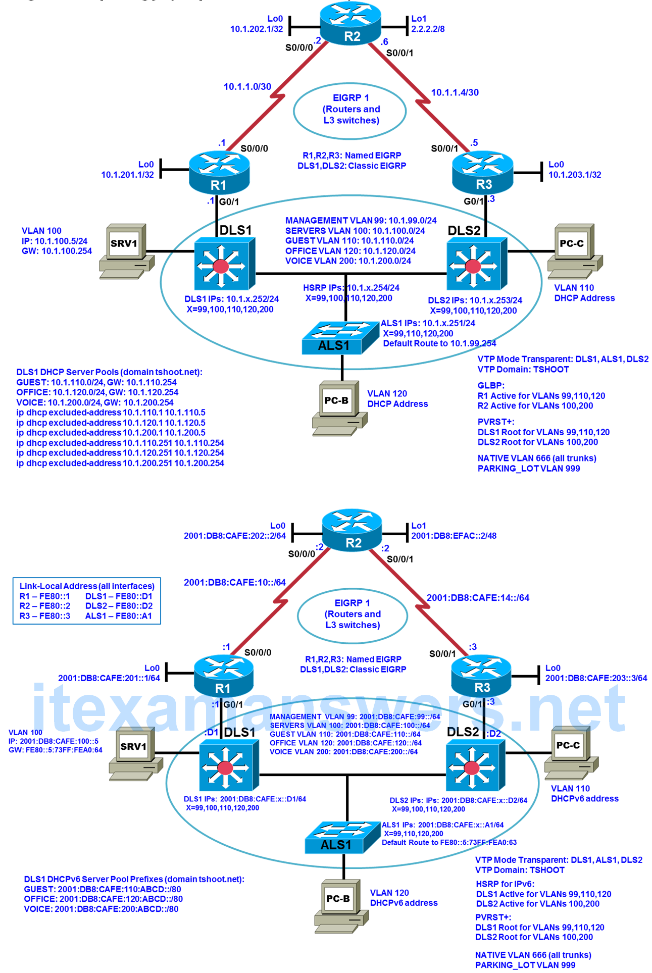 CCNP TSHOOT Chapter 5 Lab 5-1, Second Base (Version 7) 2