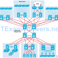 CCNP SWITCH (Version 7) – Chapter 1: Fundamentals Review 37