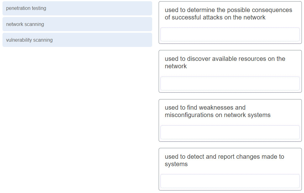 CCNA Cyber Ops (Version 1.1) - Chapter 6 Exam Answers Full 4