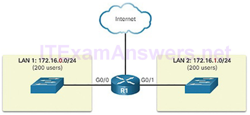 CCNA Cyber Ops (Version 1.1) – Chapter 4: Network Protocols and Services 191