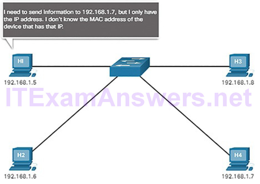 CCNA Cyber Ops (Version 1.1) – Chapter 4: Network Protocols and Services 224