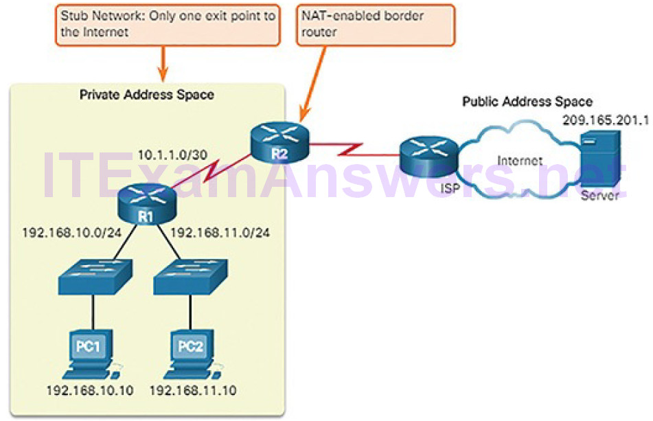 CCNA Cyber Ops (Version 1.1) – Chapter 4: Network Protocols and Services 274