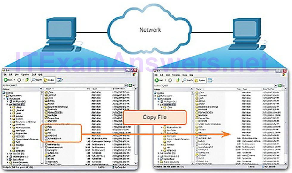 CCNA Cyber Ops (Version 1.1) – Chapter 4: Network Protocols and Services 278