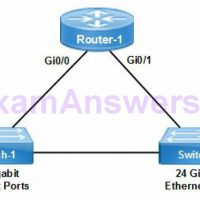 Section 1 - Network Fundamentals (CCNA 200-125 Theory) 34