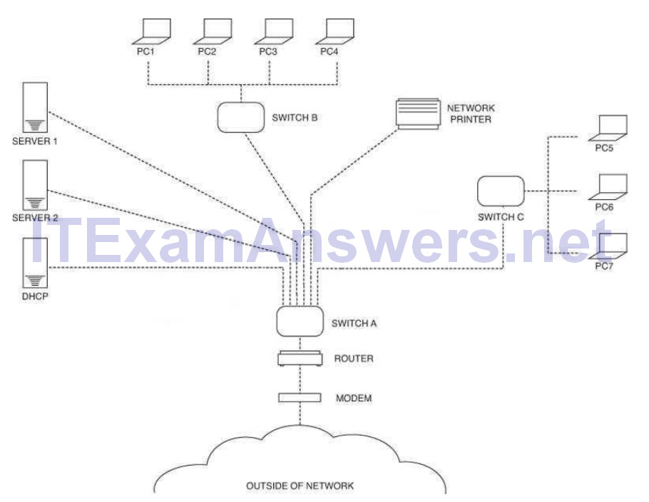 CompTIA Network Certification Exam N10-007 Questions and Answers on network power supply diagram, electrical diagram, network appliances diagram, dsl network diagram, dish network diagram, hfc network diagram, cabling diagram, voice diagram, service diagram, installation diagram, google network diagram, software diagram, network plug, phone diagram, troubleshooting diagram, network configuration diagram, home wi-fi setup diagram, windows diagram, surveillance cameras diagram, data diagram,
