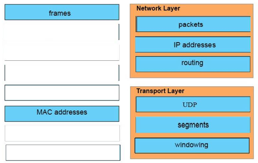CCNA 200-125 Drag and Drop Questions Full 18