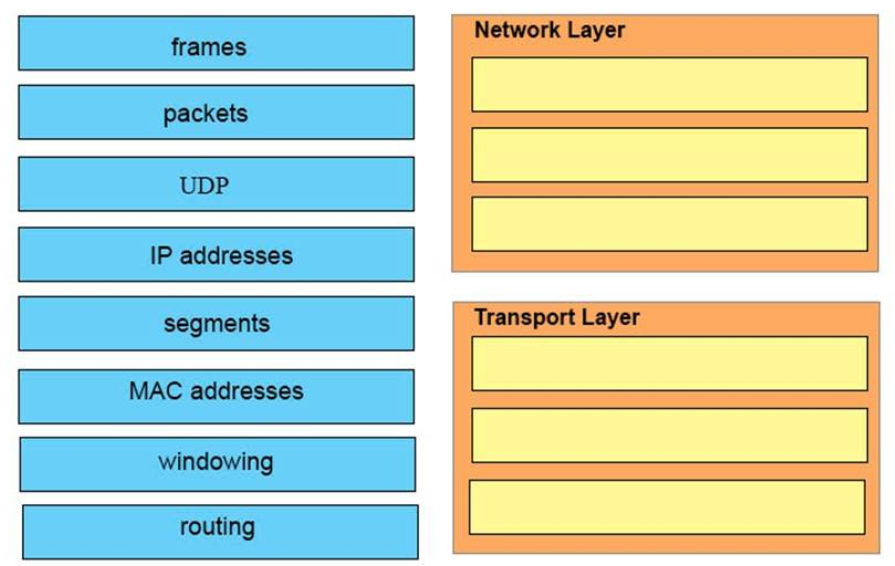 CCNA 200-125 Drag and Drop Questions Full 17