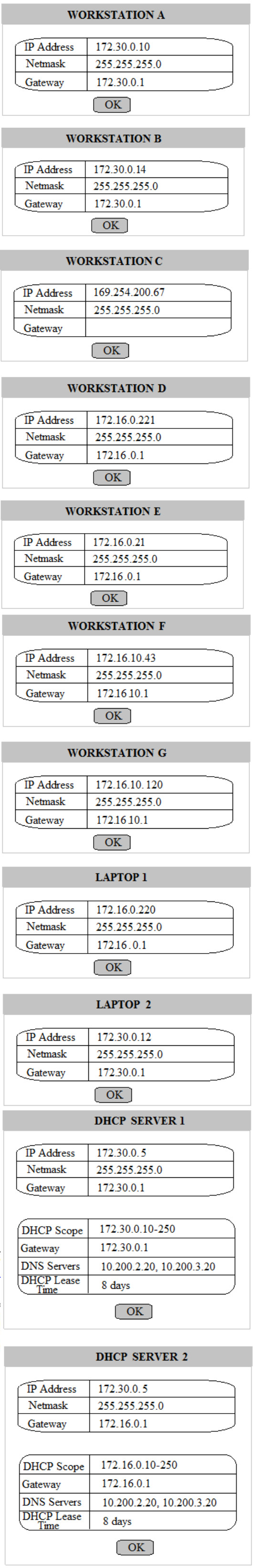 Home Office Soho Network Topology Computer Networking Demystified
