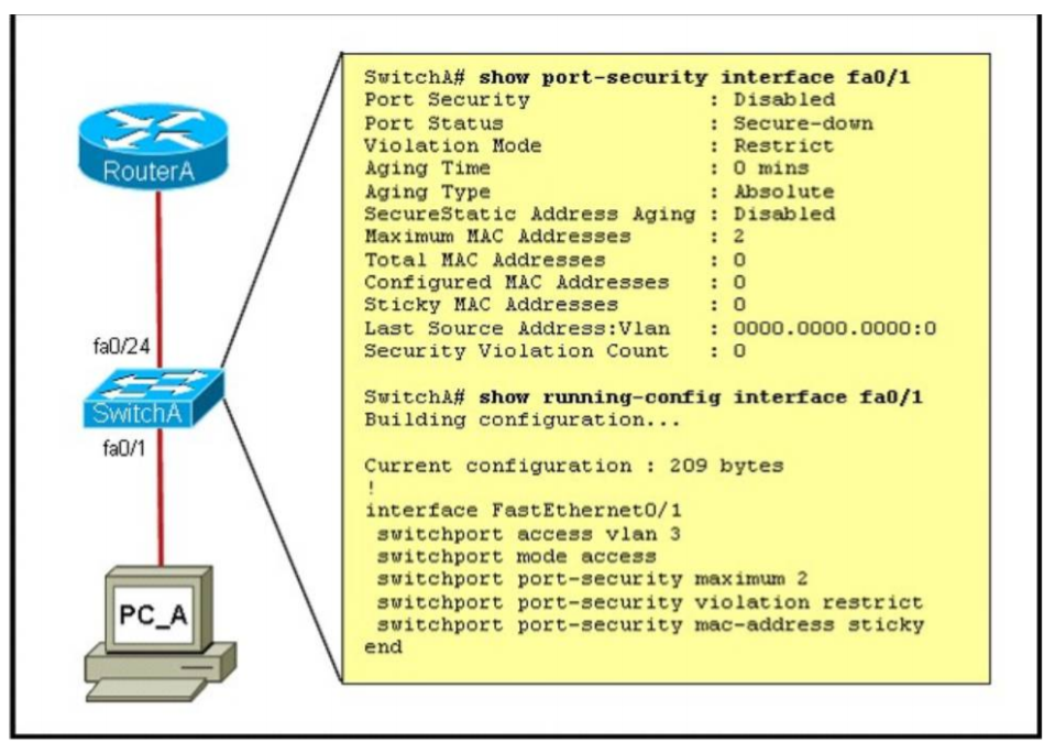 Section VI: Infrastructure Security - Test Online 7