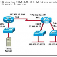 Section 7 - Infrastructure Management (CCNA 200-125 Theory) 1