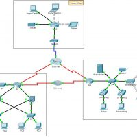 1.5.7 Packet Tracer - Network Representation (Instruction Answers) 1