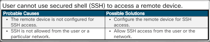 Essentials v7.0: Chapter 6 - Applied Networking 153