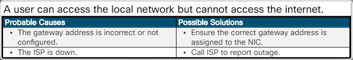 Essentials v7.0: Chapter 6 - Applied Networking 157