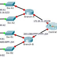 CCNA 1 - 8.4.1.2 Packet Tracer - Skills Integration Challenge