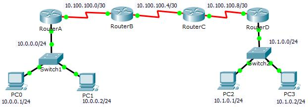 11.3.2.3 Packet Tracer - Test Connectivity with Traceroute