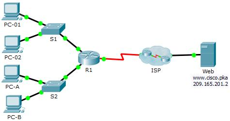11.4.3.6 Packet Tracer - Troubleshooting Connectivity Issues