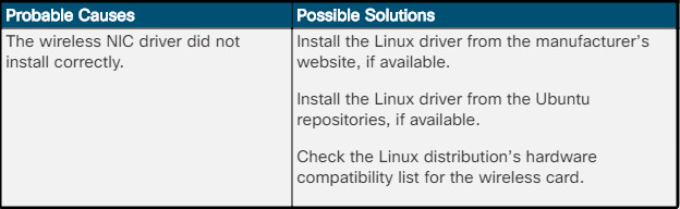 Essentials v7.0: Chapter 12 - Mobile, Linux, and macOS Operating Systems 283