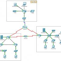 10.3.1.2 Packet Tracer - Explore a Network