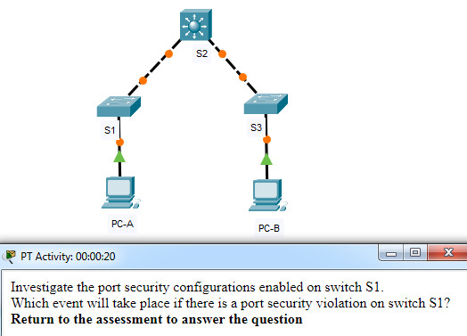 Modules 10 – 13: L2 Security and WLANs Exam Answers