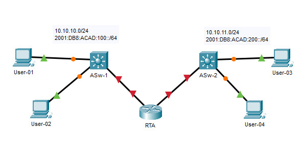 10.4.3 Packet Tracer - Basic Device Configuration