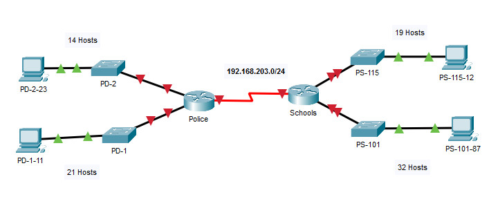 11.10.1 Packet Tracer - Design and Implement a VLSM Addressing Scheme