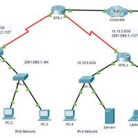 13.3.1 Packet Tracer - Use ICMP to Test and Correct Network Connectivity