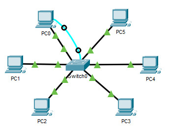 CCNA 1 v7 Modules 4 - 7: Ethernet Concepts Exam Answers 7
