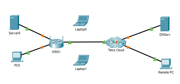 6.1.4.7 Packet Tracer - Configure Firewall Settings