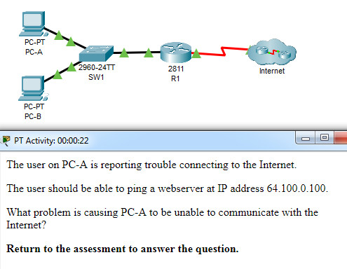 CCNA 3 v7 Modules 6 – 8: WAN Concepts Exam Answers