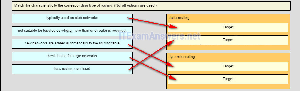 CCNA 2 v7 Modules 14 - 16: Routing Concepts and Configuration Exam Answers 27