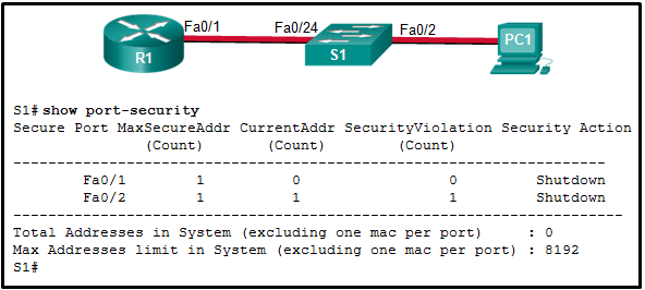 CCNA 2 v7 Modules 10 - 13: L2 Security and WLANs Exam Answers 55