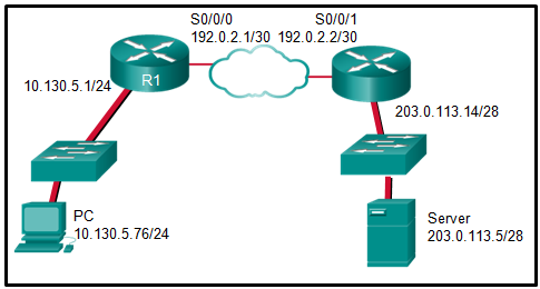 CCNA 3 v7 Modules 6 - 8: WAN Concepts Exam Answers 14
