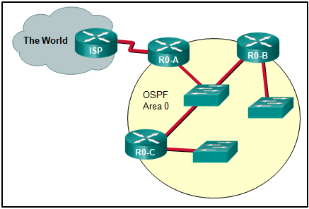 CCNA 3 v7 Modules 1 - 2: OSPF Concepts and Configuration Exam Answers 6
