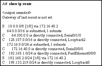 CCNA 2 v7 Modules 14 - 16: Routing Concepts and Configuration Exam Answers 25