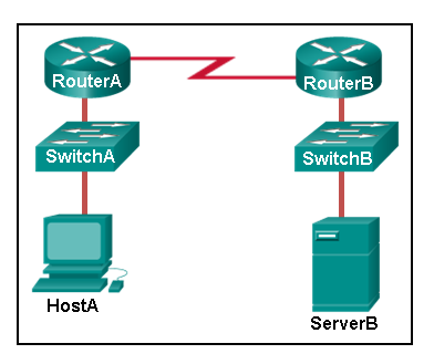 CCNA 1 v7 Modules 1 - 3: Basic Network Connectivity and Communications Exam Answers 6
