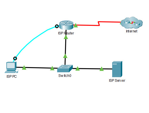 17.5.9 Packet Tracer - Interpret show Command Output