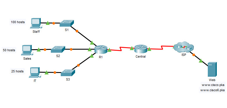 17.8.2 Packet Tracer - Skills Integration Challenge