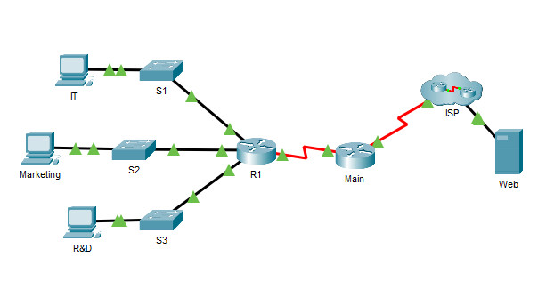 17.8.3 Packet Tracer – Troubleshooting Challenge