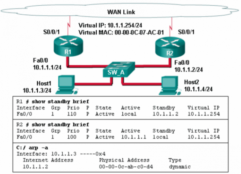 CCNA 2 v7.0 Final Exam Answers Full - Switching, Routing and Wireless Essentials 3