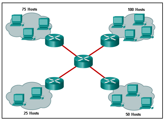 CCNA 1 v7.0 Final Exam Answers Full - Introduction to Networks 5