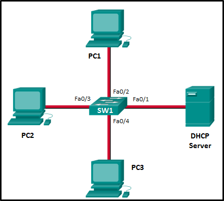 CCNA 2 v7.0 Final Exam Answers Full - Switching, Routing and Wireless Essentials 35