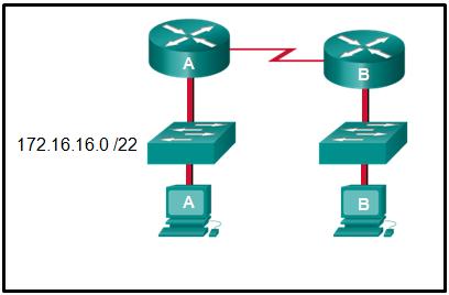 CCNA 1 v7 Modules 11 - 13: IP Addressing Exam Answers Full 3